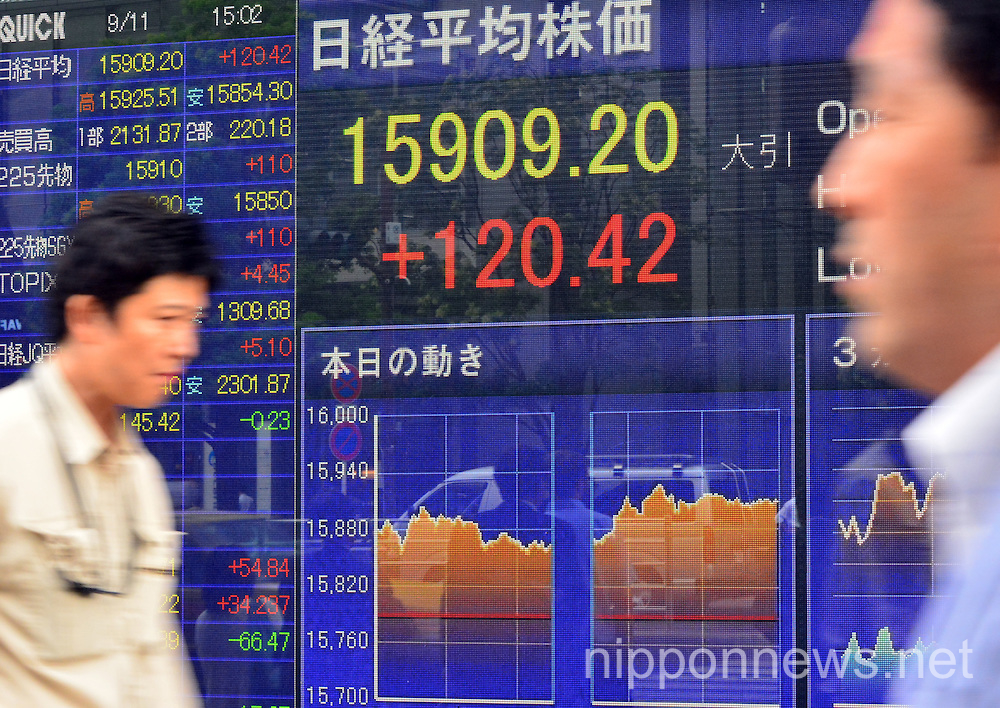 Nikkei Hits 8-month Closing High on Weak Yen